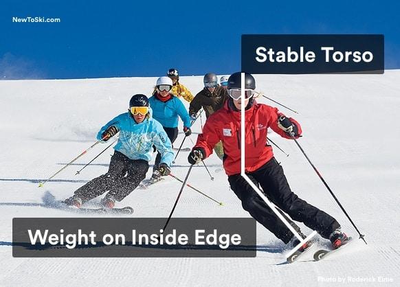 parallel body position ski