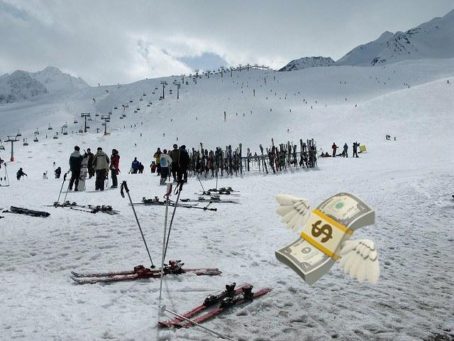 ski costs