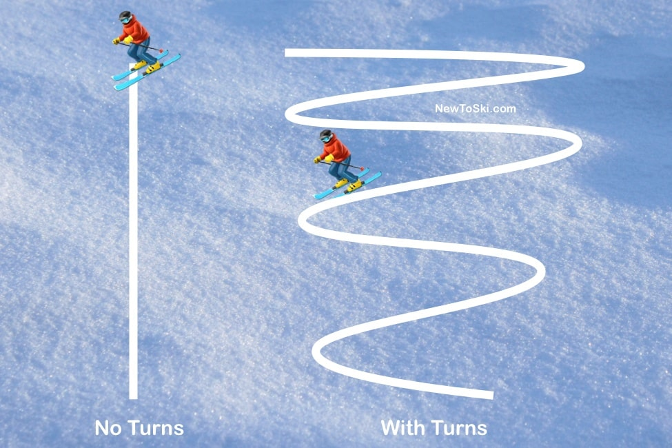 skiing lines