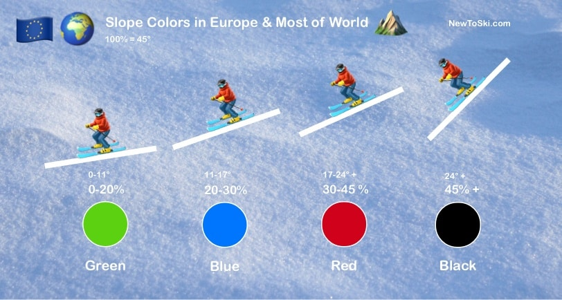 Europe Ski Piste Color Angles