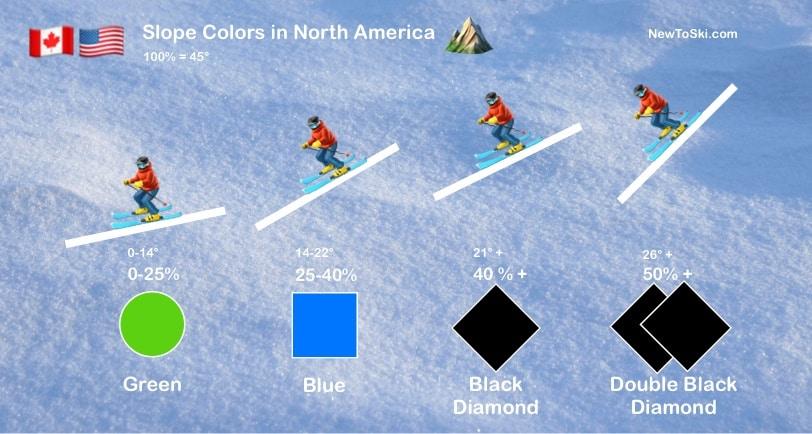 Canada + USA Ski Trai Colors