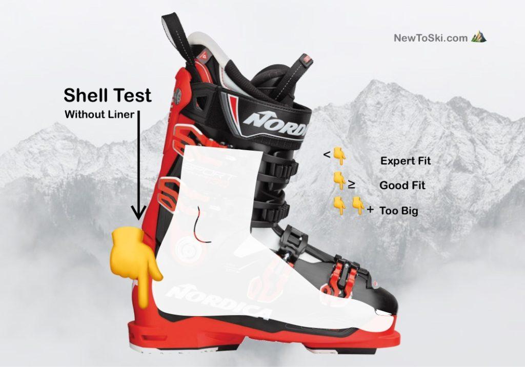 shell test