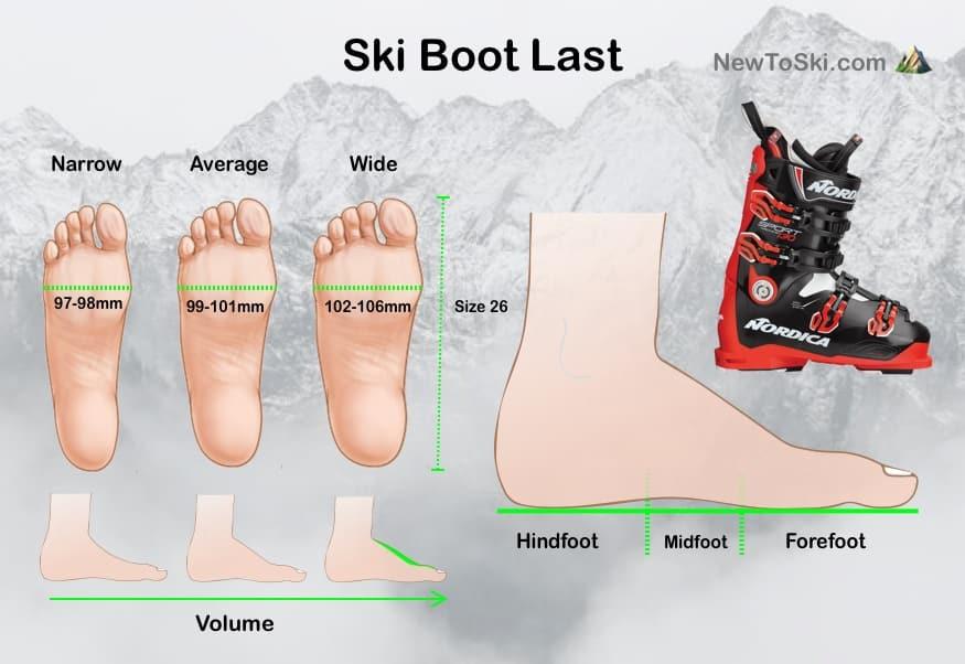 ski boot last