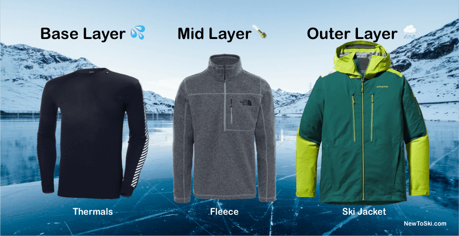 ski layers clothing